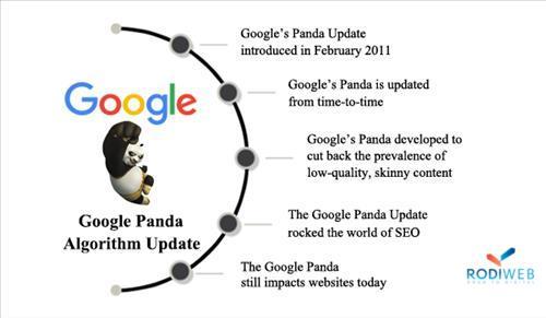 thuat-toan-quan-trong-cua-google-panda